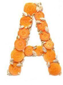 Симптомы недостатка витамина A